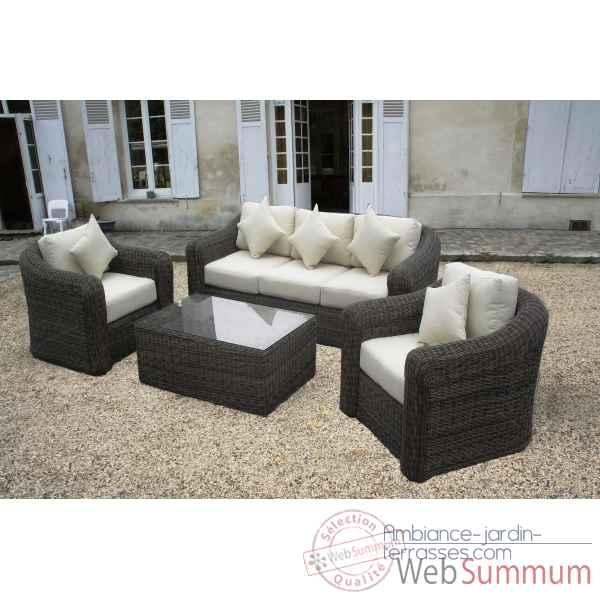 table basse riviera 120 x 75cm chalet jardin 35 901582 de mobilier exterieur. Black Bedroom Furniture Sets. Home Design Ideas