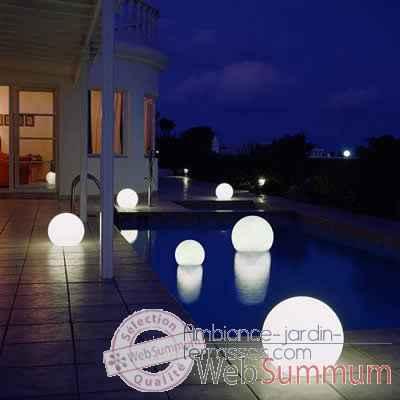 Lampe ronde gré flottante batterie -bmwvslssrmsl3500203 de Lampes ...