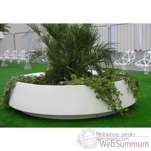 pots ronds dans pot fleur jardin sur ambiance jardin terrasses. Black Bedroom Furniture Sets. Home Design Ideas