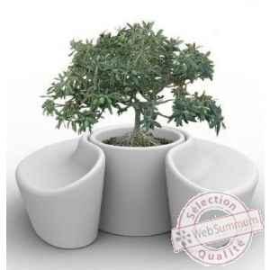 Banc Sardana Qui Est Paul 380120 De Mobilier Jardin Sur Ambiance Jardin Terrasses