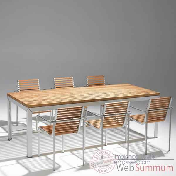 Table ExTempore Extremis Hauteur standard carree -ETV075-75