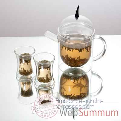 Thiere thermos Teapot Silodesign 60Cl